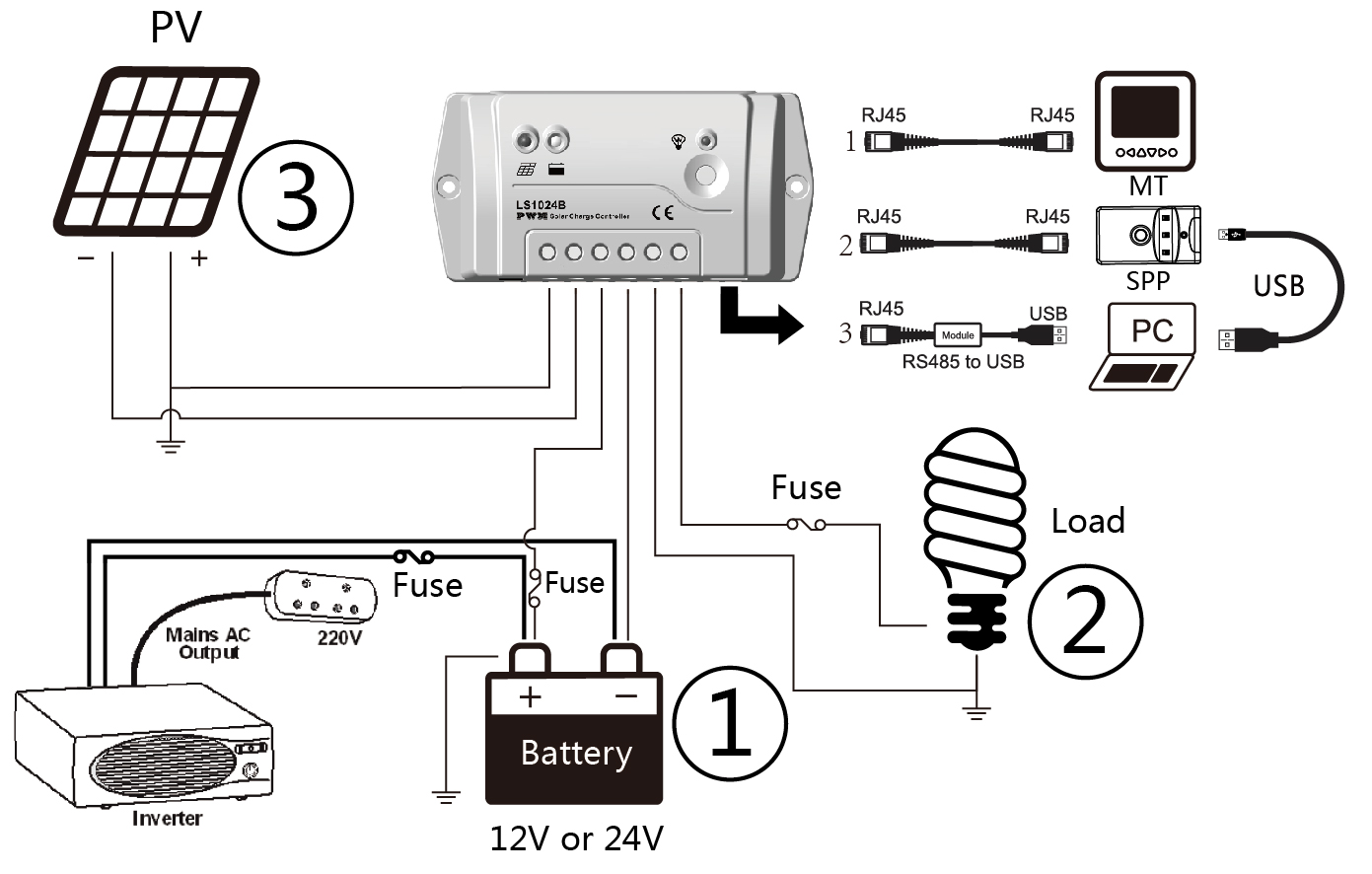 What Size Solar Panel To Charge 12v Battery Controller Wiring Diagram Regulator Epsolar Ls3024b 24v 30a