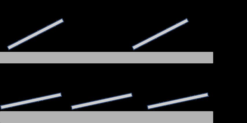 Alternativas de inclinación de módulos